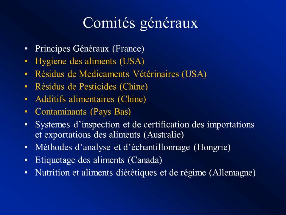 Commission du Codex Alimentarius: Organes subsidiaires Comité exécutif: orientation générale du Codex, examen critique des travaux Comités généraux Co