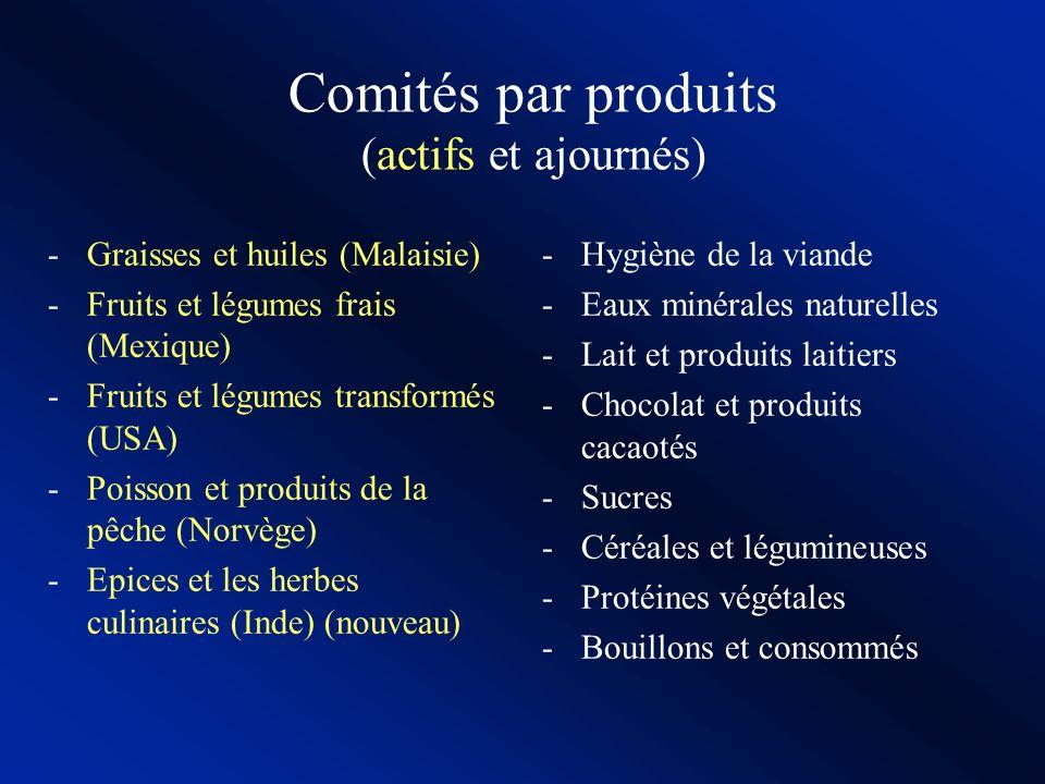 Comités généraux Principes Généraux (France) Hygiene des aliments (USA) Résidus de Medicaments Vétérinaires (USA) Résidus de Pesticides (Chine) Additi