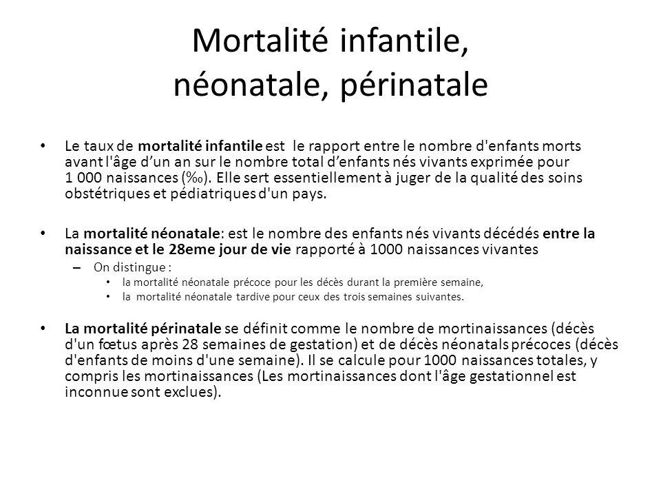 Mortalité infantile, néonatale, périnatale Le taux de mortalité infantile est le rapport entre le nombre d'enfants morts avant l'âge dun an sur le nom