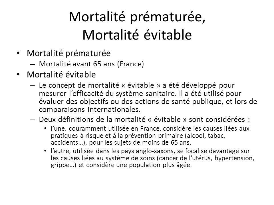 Mortalité prématurée, Mortalité évitable Mortalité prématurée – Mortalité avant 65 ans (France) Mortalité évitable – Le concept de mortalité « évitabl
