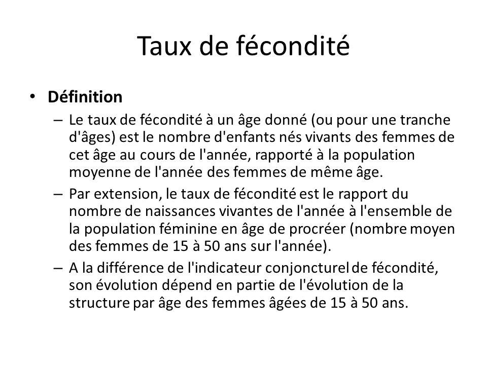Taux de fécondité Définition – Le taux de fécondité à un âge donné (ou pour une tranche d'âges) est le nombre d'enfants nés vivants des femmes de cet