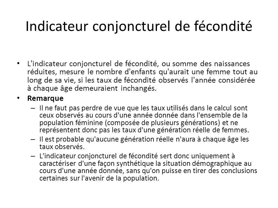 Indicateur conjoncturel de fécondité L'indicateur conjoncturel de fécondité, ou somme des naissances réduites, mesure le nombre d'enfants qu'aurait un