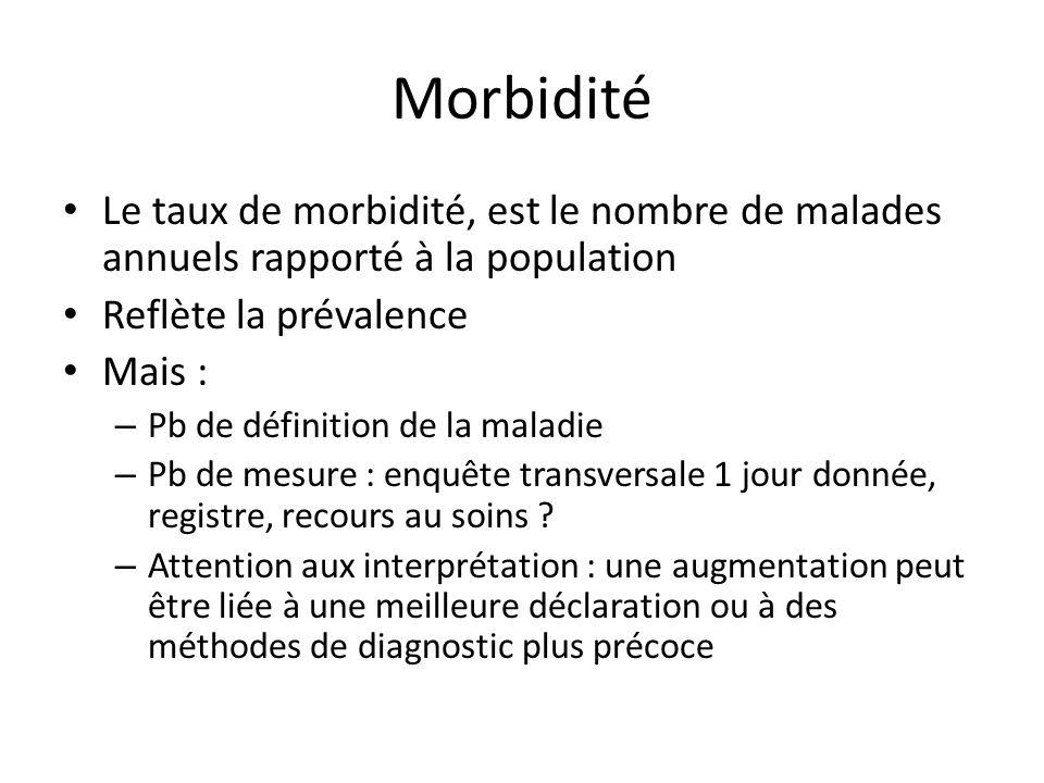 Morbidité Le taux de morbidité, est le nombre de malades annuels rapporté à la population Reflète la prévalence Mais : – Pb de définition de la maladi