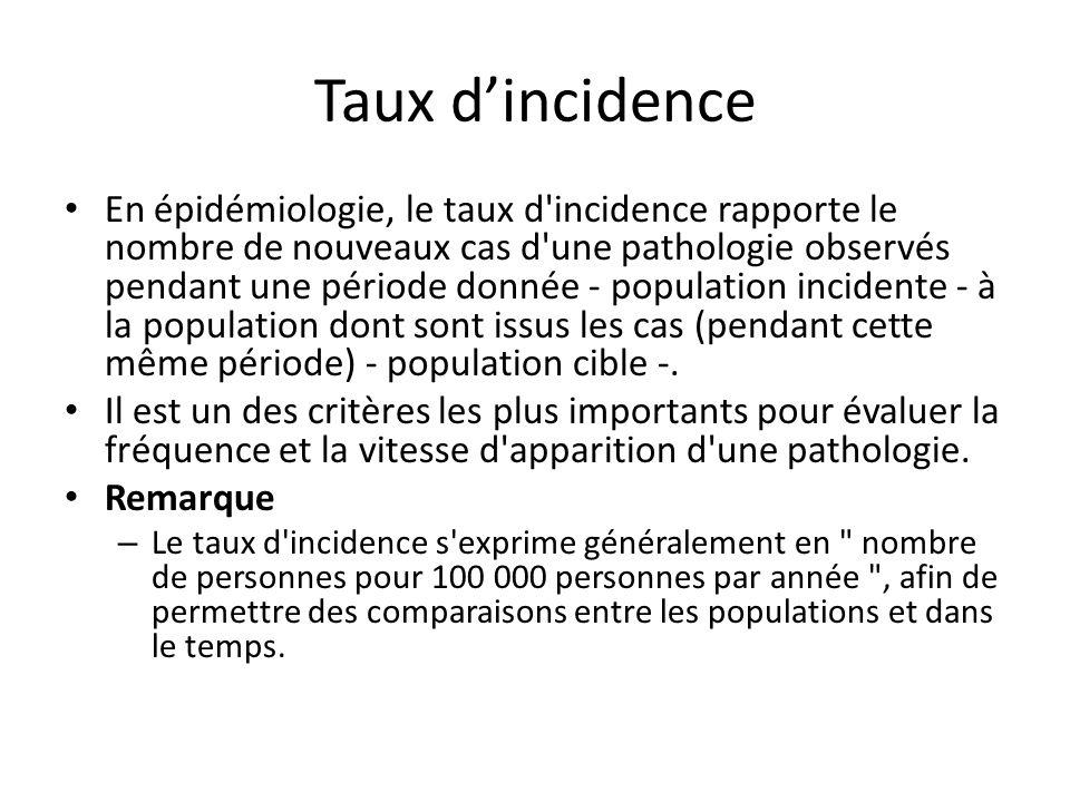 Taux dincidence En épidémiologie, le taux d'incidence rapporte le nombre de nouveaux cas d'une pathologie observés pendant une période donnée - popula