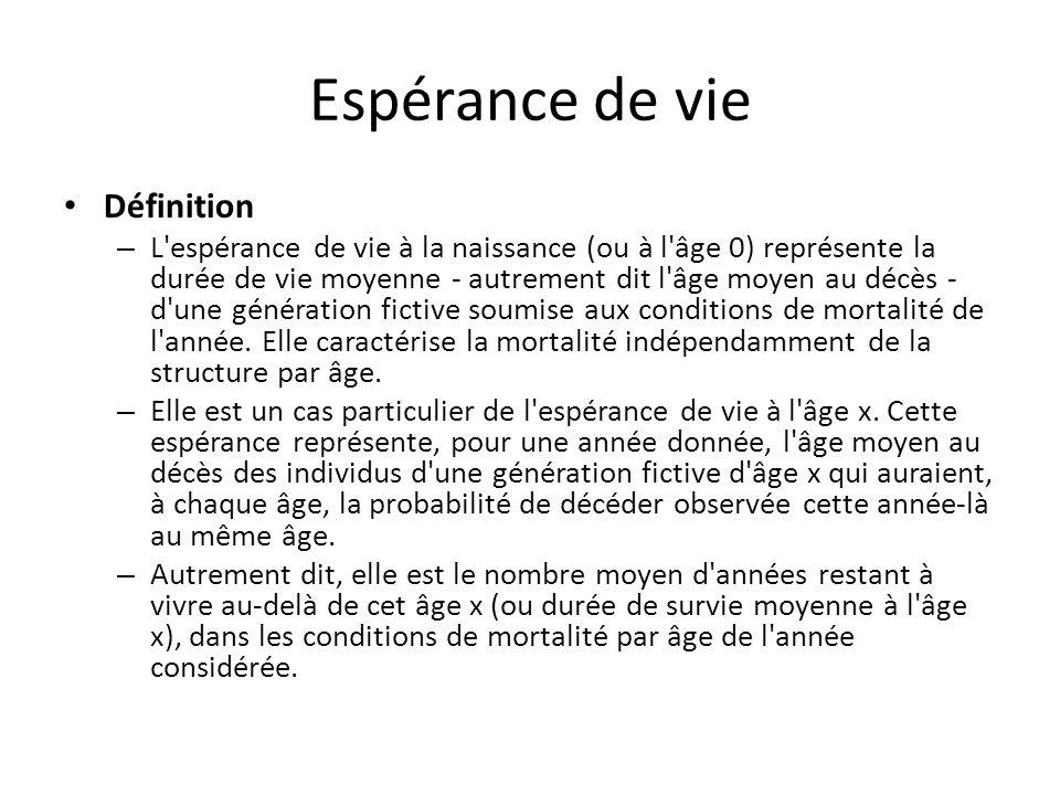 Espérance de vie Définition – L'espérance de vie à la naissance (ou à l'âge 0) représente la durée de vie moyenne - autrement dit l'âge moyen au décès