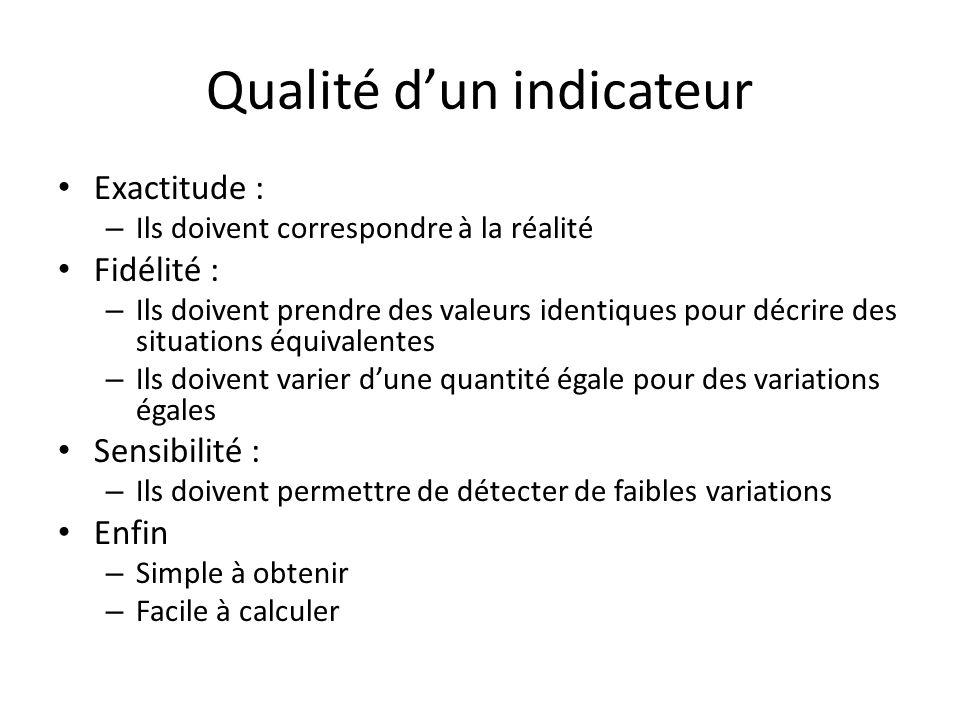 Qualité dun indicateur Exactitude : – Ils doivent correspondre à la réalité Fidélité : – Ils doivent prendre des valeurs identiques pour décrire des s