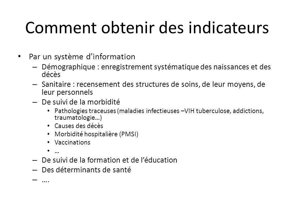 Comment obtenir des indicateurs Par un système dinformation – Démographique : enregistrement systématique des naissances et des décès – Sanitaire : re