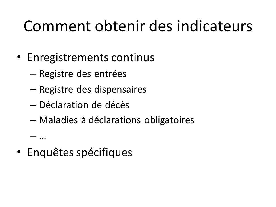 Comment obtenir des indicateurs Enregistrements continus – Registre des entrées – Registre des dispensaires – Déclaration de décès – Maladies à déclar