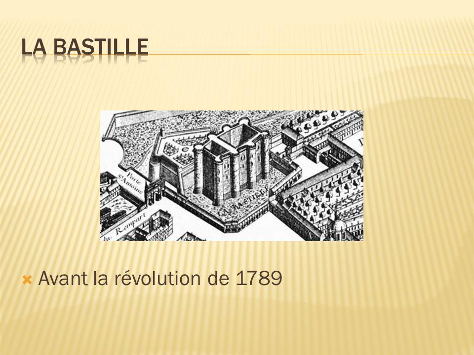 Avant la révolution de 1789