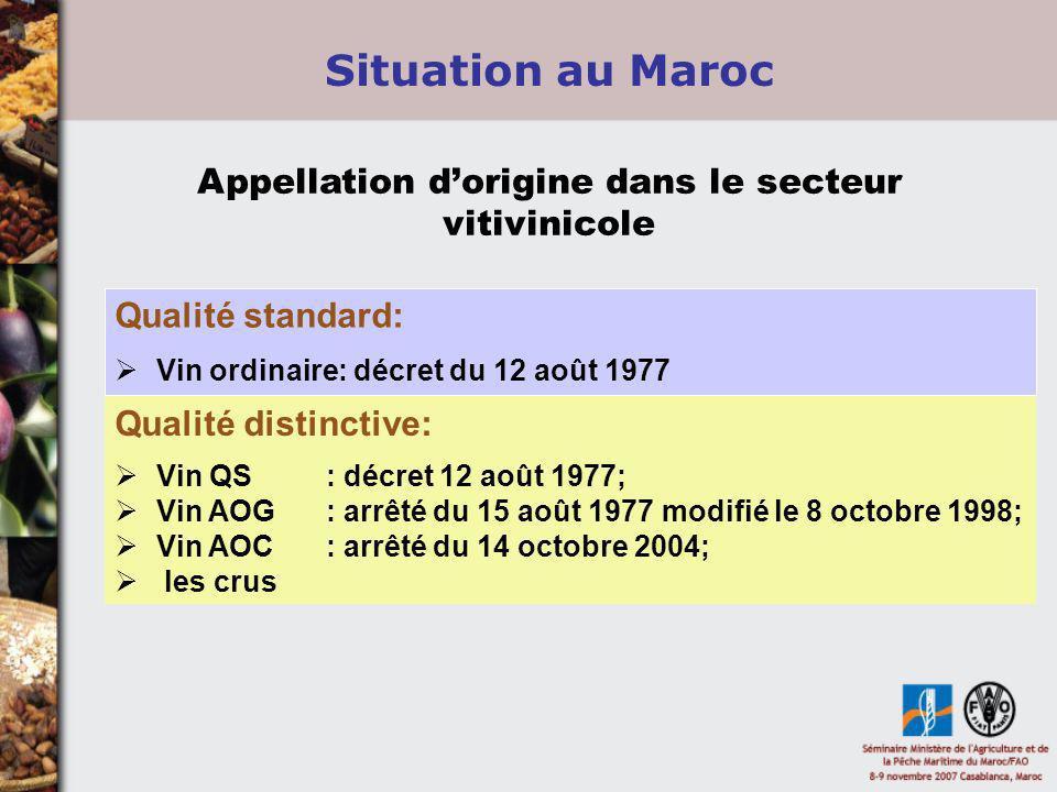 Appellation dorigine dans le secteur vitivinicole Qualité standard: Vin ordinaire: décret du 12 août 1977 Qualité distinctive: Vin QS: décret 12 août