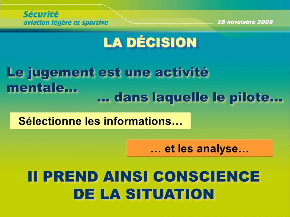 Le jugement est une activité mentale… … dans laquelle le pilote… Sélectionne les informations… … et les analyse… Il PREND AINSI CONSCIENCE DE LA SITUA