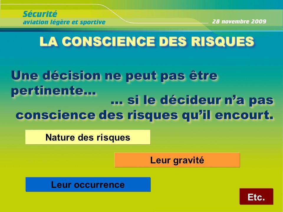 Une décision ne peut pas être pertinente… … si le décideur na pas conscience des risques quil encourt. … si le décideur na pas conscience des risques