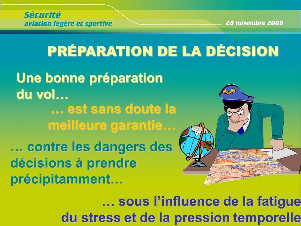 Une bonne préparation du vol… … est sans doute la meilleure garantie… … contre les dangers des décisions à prendre précipitamment… … sous linfluence d