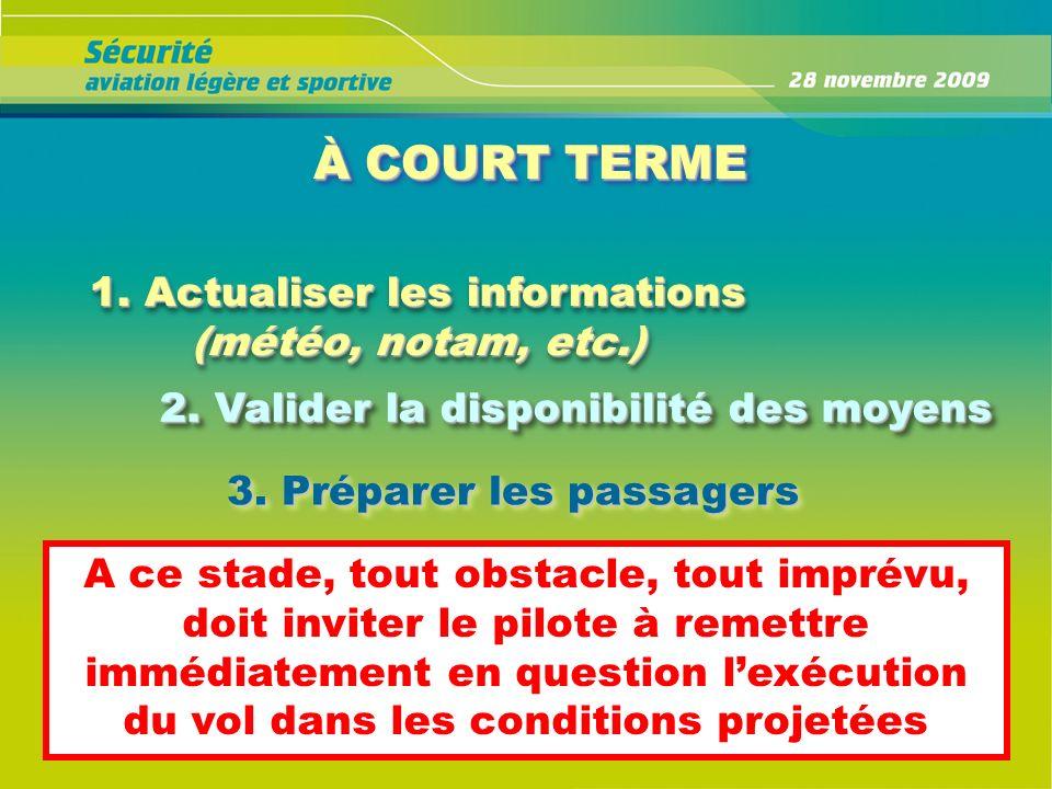 À COURT TERME À COURT TERME 1. Actualiser les informations (météo, notam, etc.) 1. Actualiser les informations (météo, notam, etc.) 2. Valider la disp