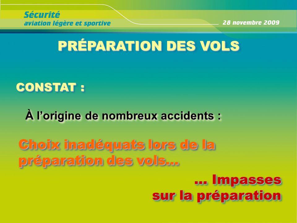 PRÉPARATION DES VOLS CONSTAT : À lorigine de nombreux accidents : Choix inadéquats lors de la préparation des vols… … Impasses sur la préparation … Im