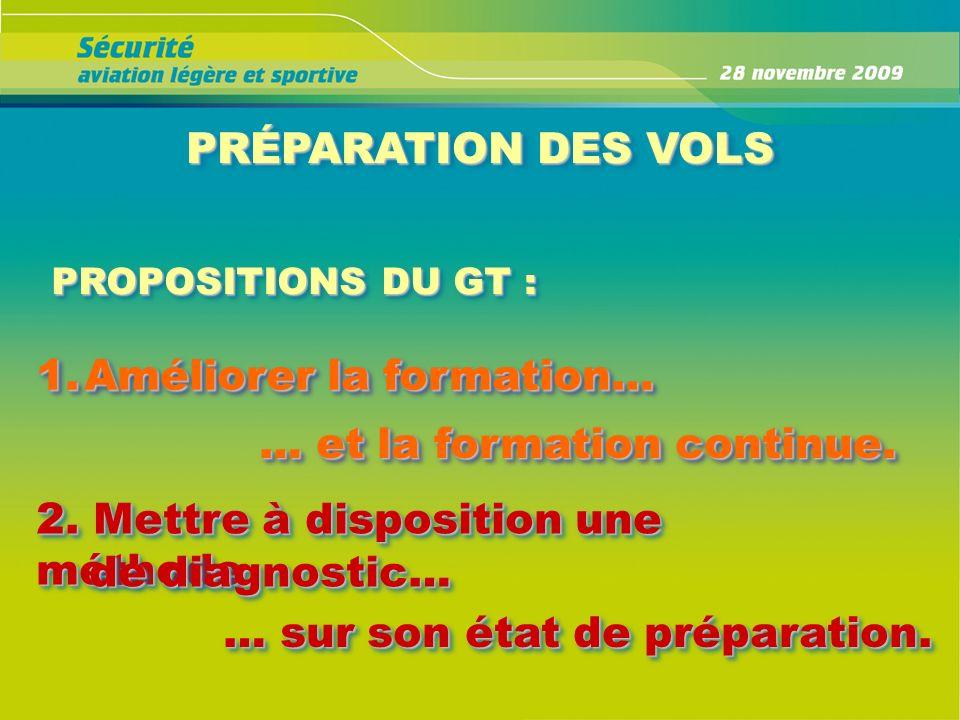 PRÉPARATION DES VOLS PROPOSITIONS DU GT : 1.Améliorer la formation… 2. Mettre à disposition une méthode … et la formation continue. … sur son état de