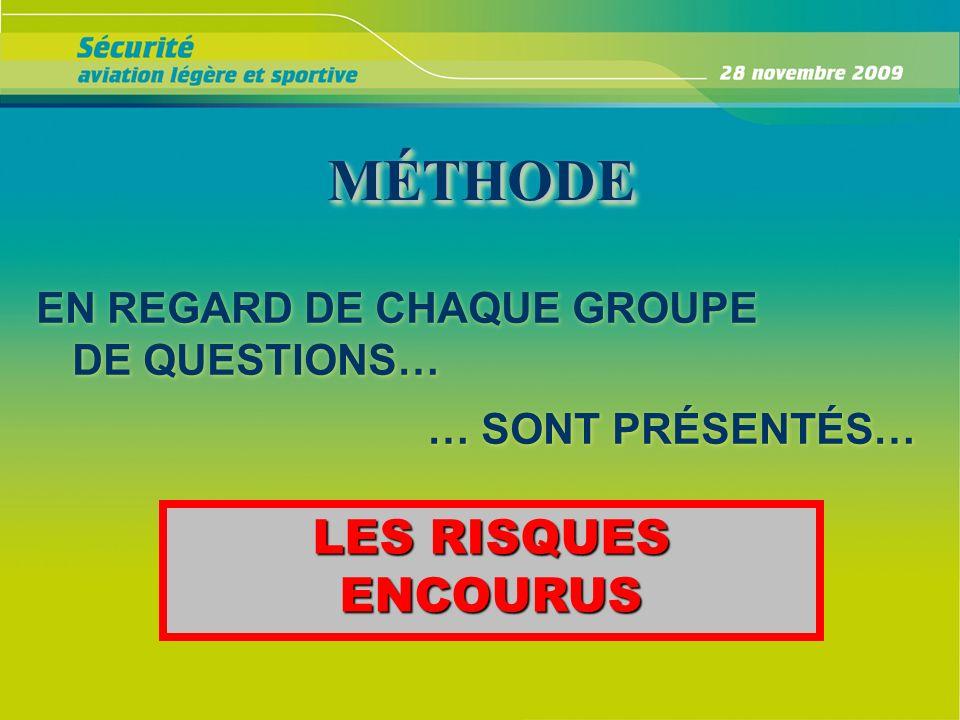 MÉTHODE EN REGARD DE CHAQUE GROUPE DE QUESTIONS… … SONT PRÉSENTÉS… LES RISQUES ENCOURUS