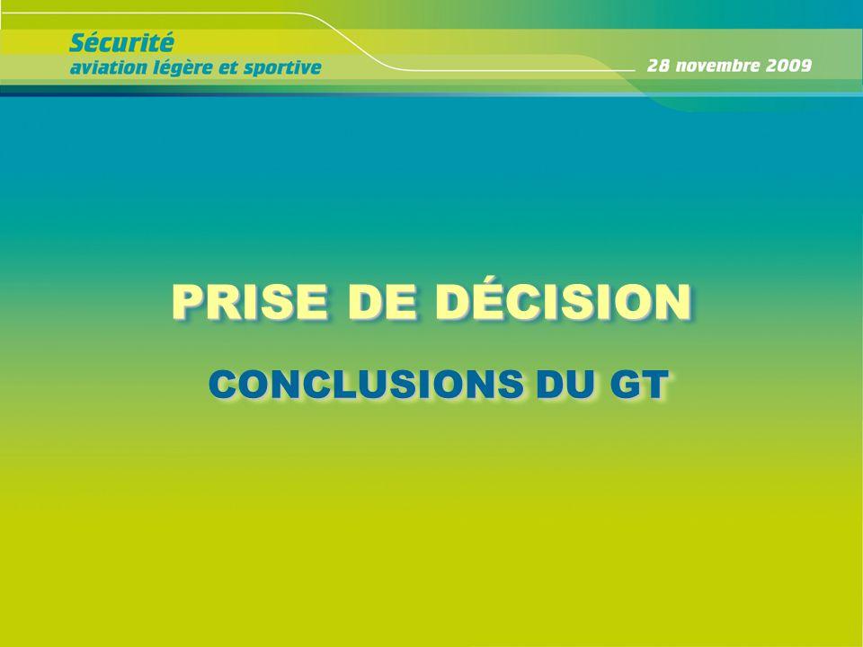 PRISE DE DÉCISION PRISE DE DÉCISION CONCLUSIONS DU GT CONCLUSIONS DU GT