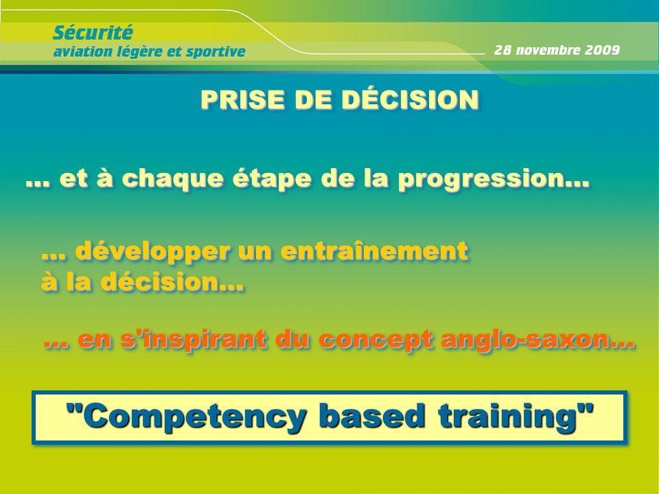 PRISE DE DÉCISION … et à chaque étape de la progression… … développer un entraînement à la décision… … en s'inspirant du concept anglo-saxon…
