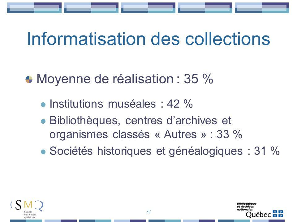 Informatisation des collections Moyenne de réalisation : 35 % Institutions muséales : 42 % Bibliothèques, centres darchives et organismes classés « Au
