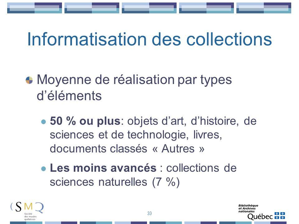 Informatisation des collections Moyenne de réalisation par types déléments 50 % ou plus: objets dart, dhistoire, de sciences et de technologie, livres