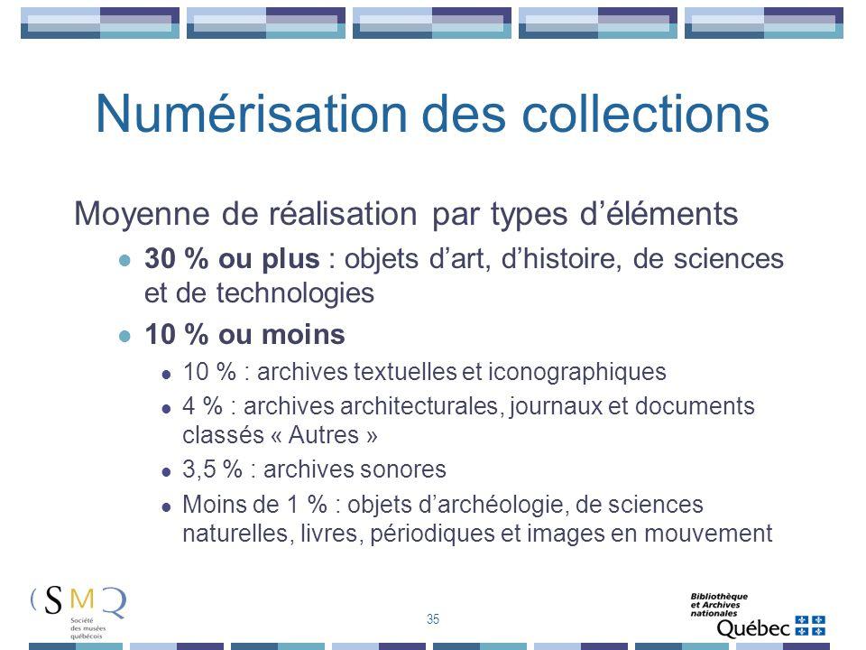 Numérisation des collections Moyenne de réalisation par types déléments 30 % ou plus : objets dart, dhistoire, de sciences et de technologies 10 % ou