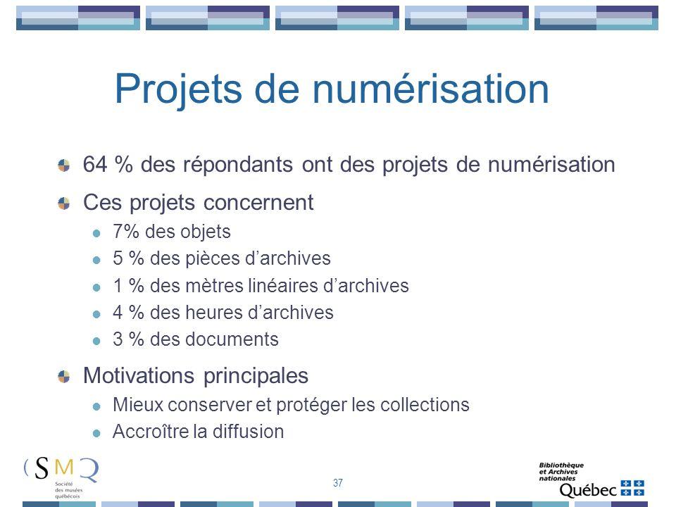 Projets de numérisation 64 % des répondants ont des projets de numérisation Ces projets concernent 7% des objets 5 % des pièces darchives 1 % des mètr