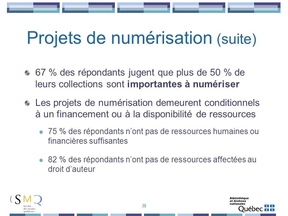 Projets de numérisation (suite) 67 % des répondants jugent que plus de 50 % de leurs collections sont importantes à numériser Les projets de numérisat