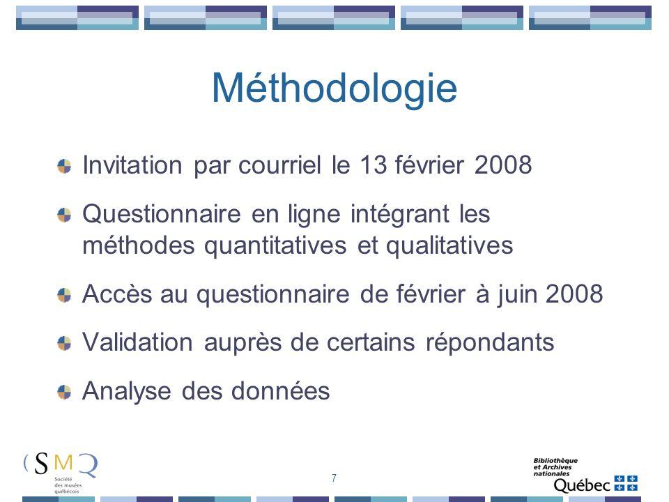 Méthodologie Invitation par courriel le 13 février 2008 Questionnaire en ligne intégrant les méthodes quantitatives et qualitatives Accès au questionn