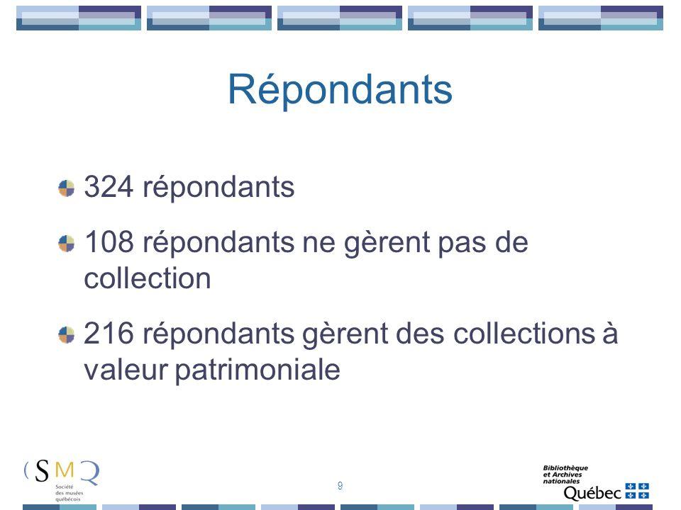 Répondants 324 répondants 108 répondants ne gèrent pas de collection 216 répondants gèrent des collections à valeur patrimoniale 9