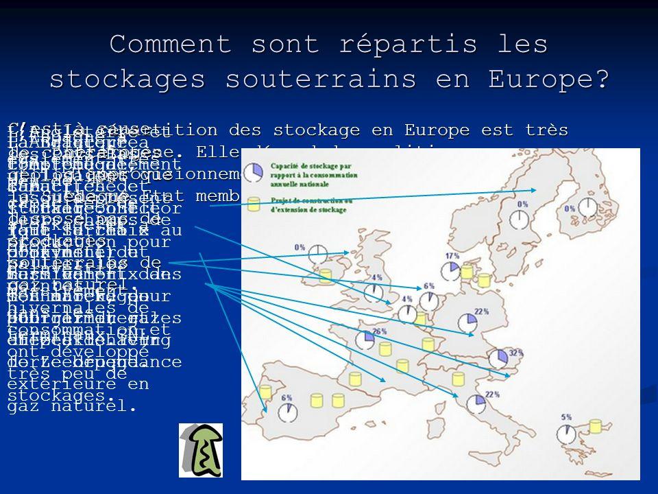 Comment sont répartis les stockages souterrains en Europe? La répartition des stockage en Europe est très hétérogène. Elle dépend des politiques dappr