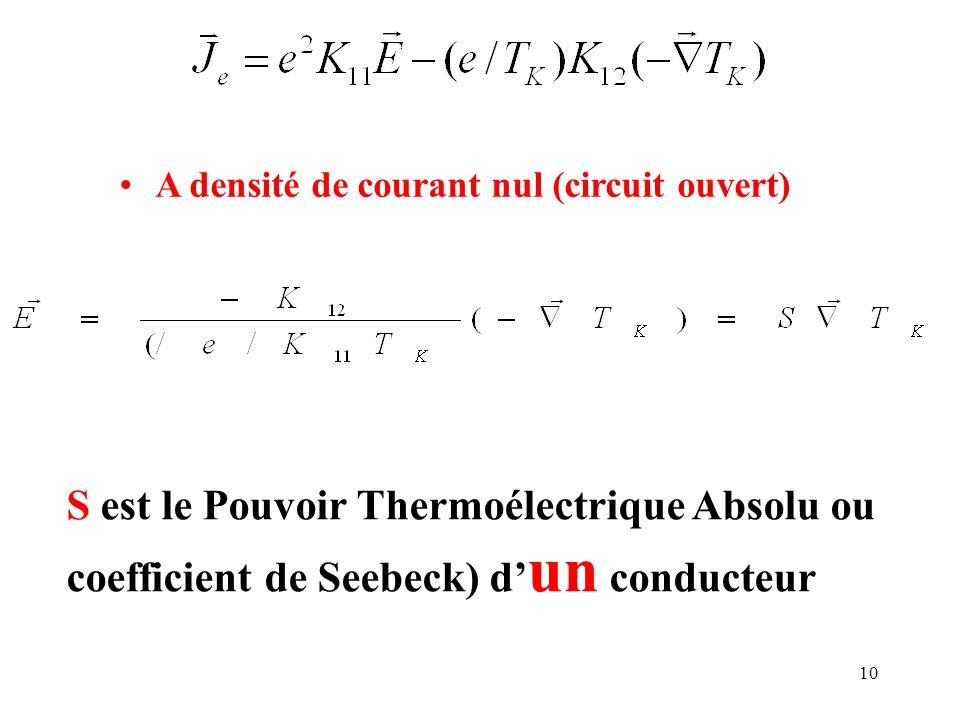 10 S est le Pouvoir Thermoélectrique Absolu ou coefficient de Seebeck) d un conducteur A densité de courant nul (circuit ouvert)