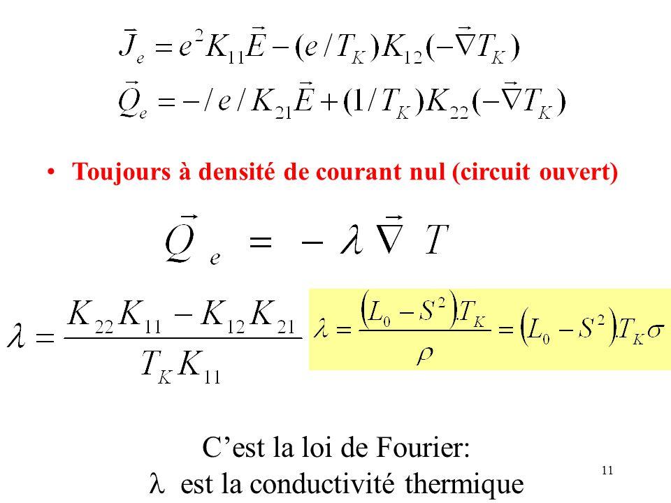 11 Toujours à densité de courant nul (circuit ouvert) Cest la loi de Fourier: est la conductivité thermique
