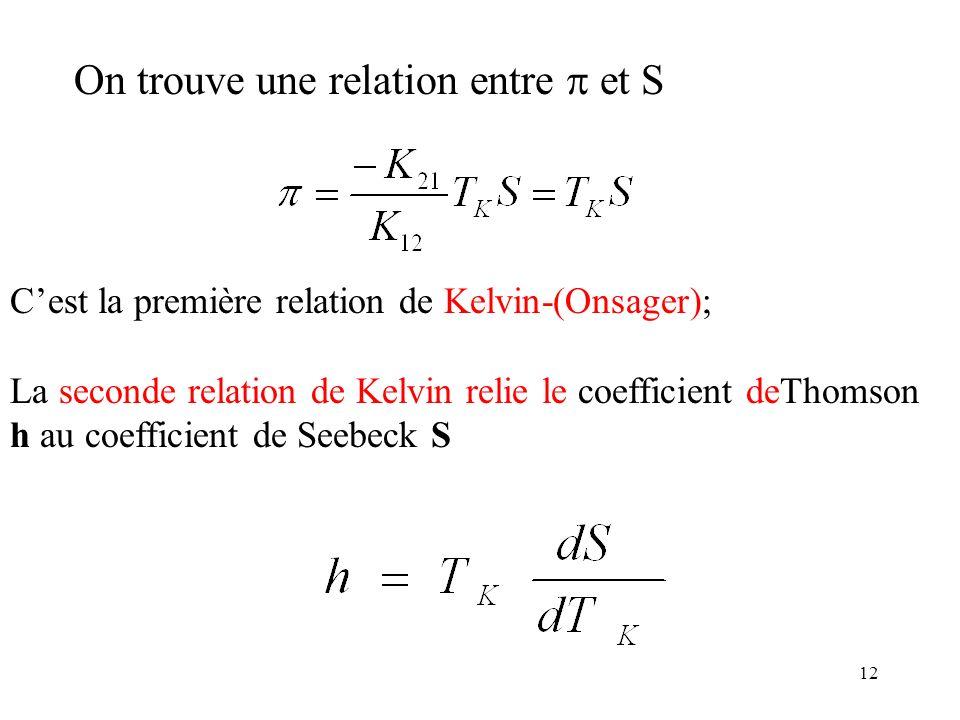 12 On trouve une relation entre et S Cest la première relation de Kelvin-(Onsager); La seconde relation de Kelvin relie le coefficient deThomson h au