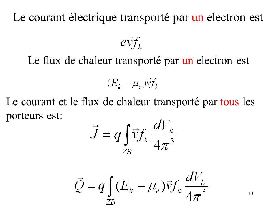 13 Le courant électrique transporté par un electron est Le flux de chaleur transporté par un electron est Le courant et le flux de chaleur transporté