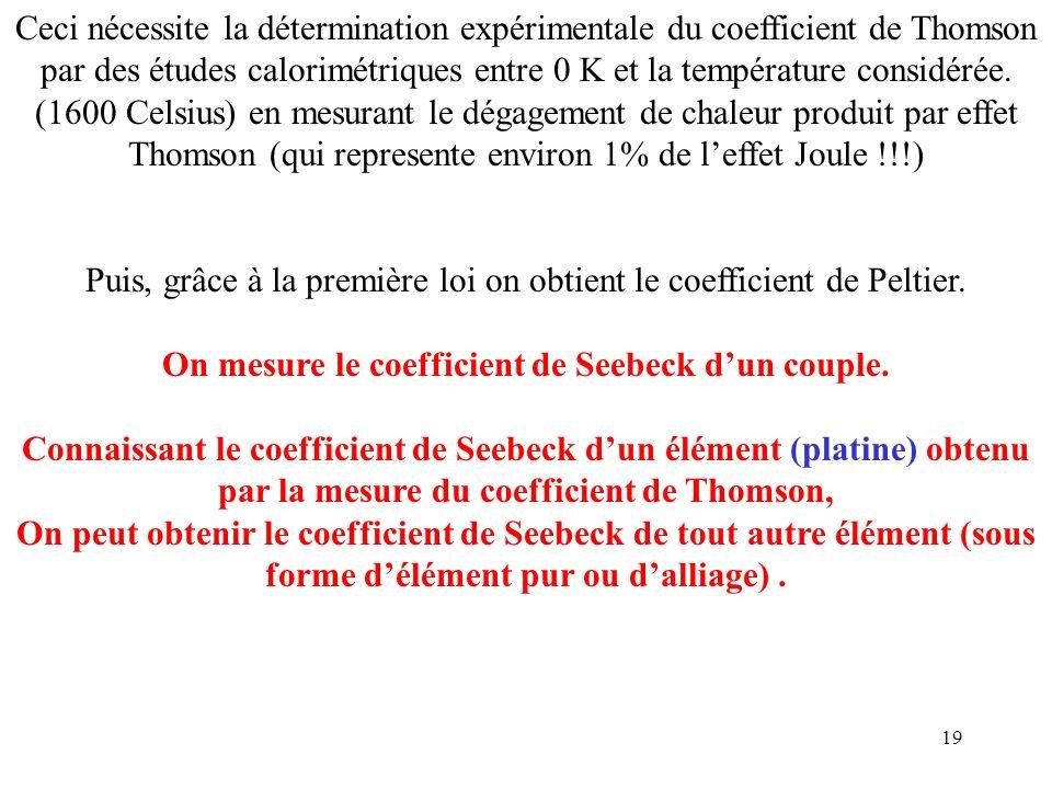 19 Ceci nécessite la détermination expérimentale du coefficient de Thomson par des études calorimétriques entre 0 K et la température considérée. (160