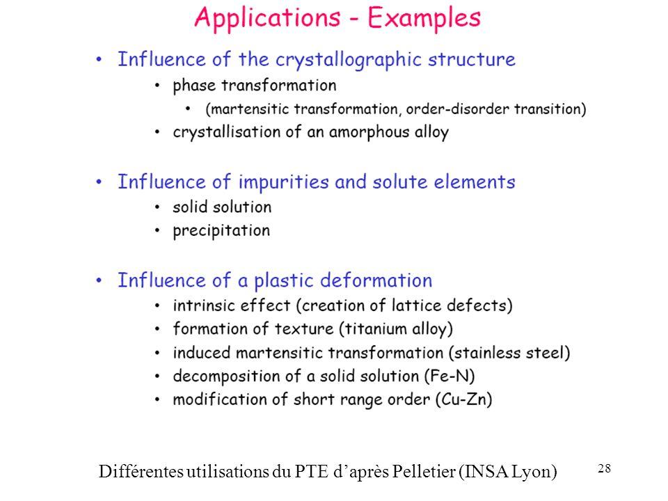 28 Différentes utilisations du PTE daprès Pelletier (INSA Lyon)