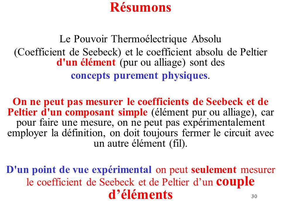 30 Résumons Le Pouvoir Thermoélectrique Absolu (Coefficient de Seebeck) et le coefficient absolu de Peltier d'un élément (pur ou alliage) sont des con