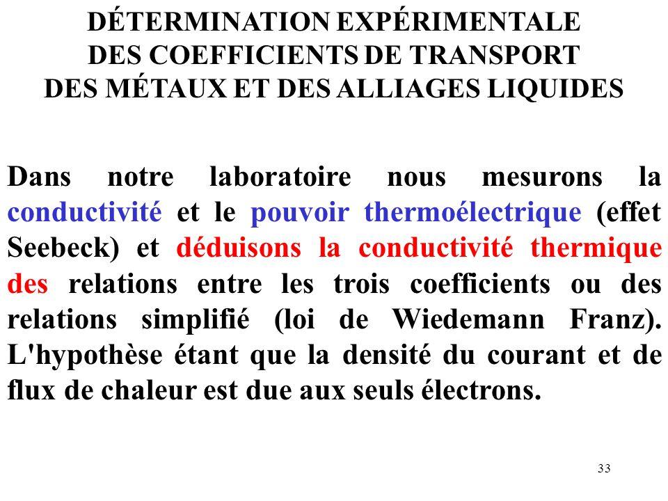 33 DÉTERMINATION EXPÉRIMENTALE DES COEFFICIENTS DE TRANSPORT DES MÉTAUX ET DES ALLIAGES LIQUIDES Dans notre laboratoire nous mesurons la conductivité