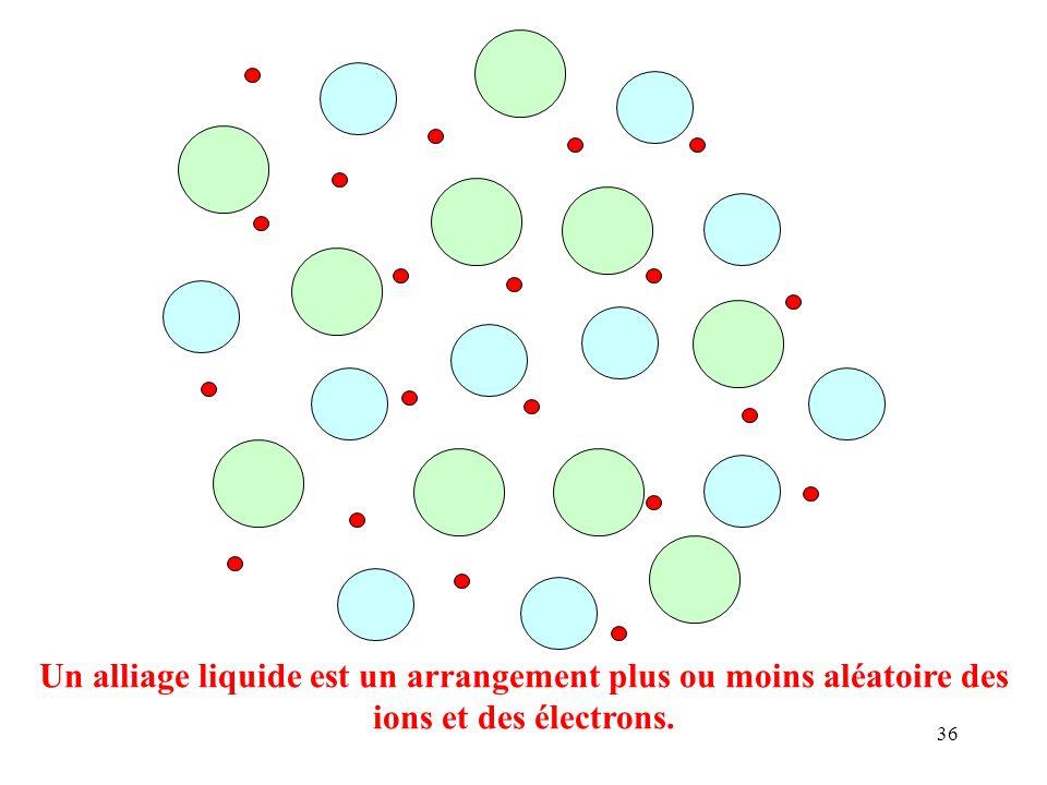 36 Un alliage liquide est un arrangement plus ou moins aléatoire des ions et des électrons.