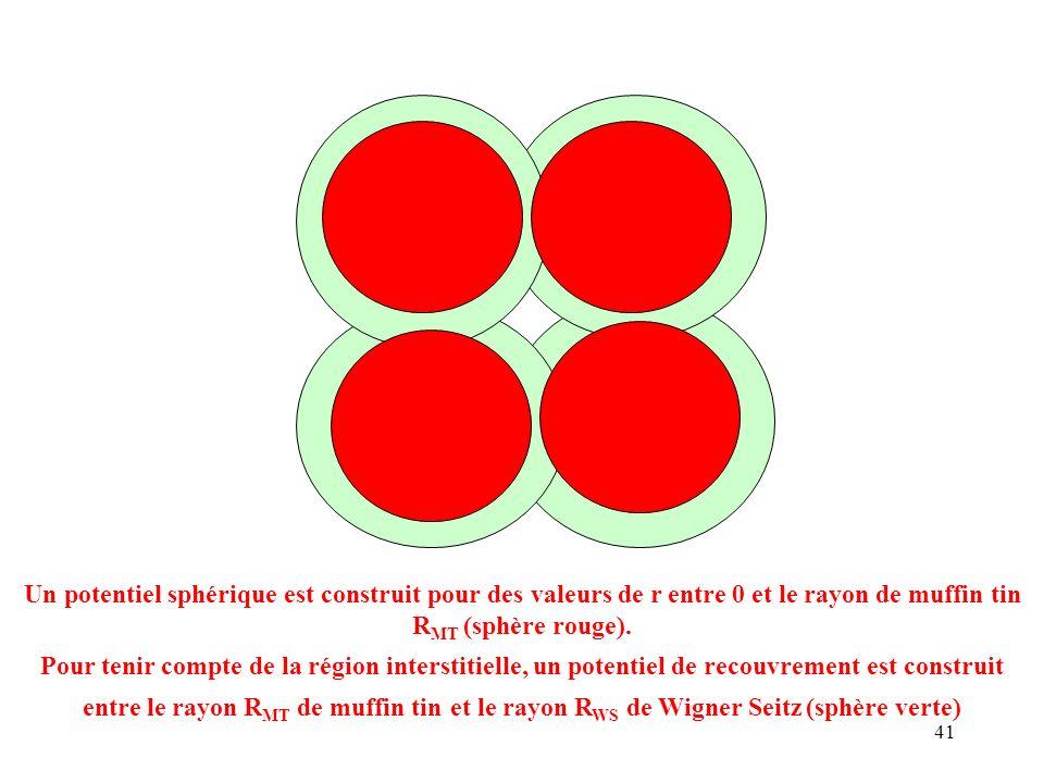 41 Un potentiel sphérique est construit pour des valeurs de r entre 0 et le rayon de muffin tin R MT (sphère rouge). Pour tenir compte de la région in