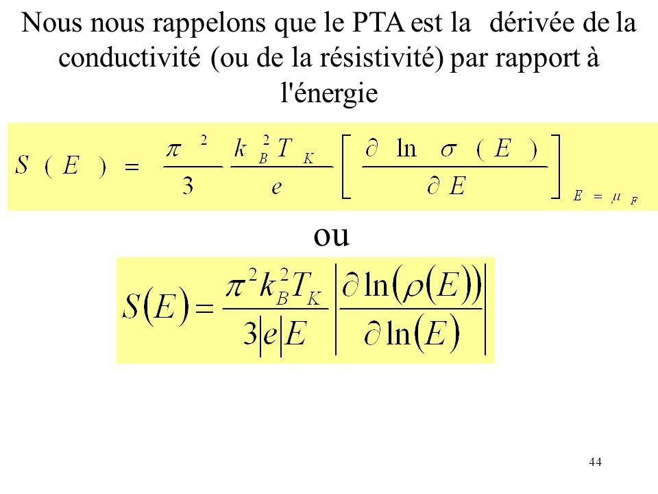 44 Nous nous rappelons que le PTA est la dérivée de la conductivité (ou de la résistivité) par rapport à l'énergie ou