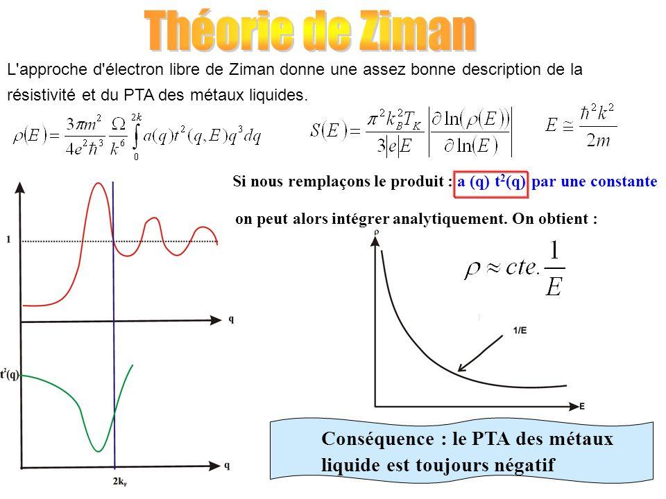 45 Si nous remplaçons le produit : a (q) t 2 (q) par une constante on peut alors intégrer analytiquement. On obtient : L'approche d'électron libre de