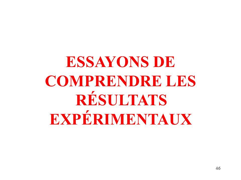 46 ESSAYONS DE COMPRENDRE LES RÉSULTATS EXPÉRIMENTAUX