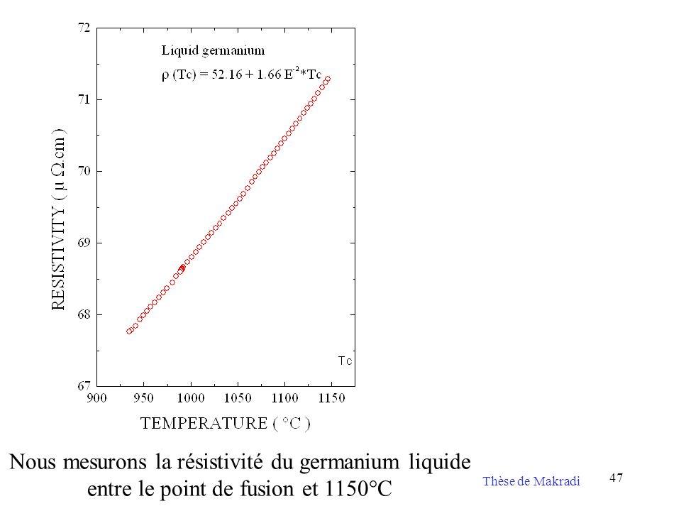 47 Nous mesurons la résistivité du germanium liquide entre le point de fusion et 1150°C Thèse de Makradi