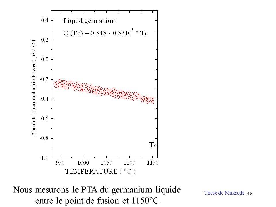 48 Nous mesurons le PTA du germanium liquide entre le point de fusion et 1150°C. Thèse de Makradi