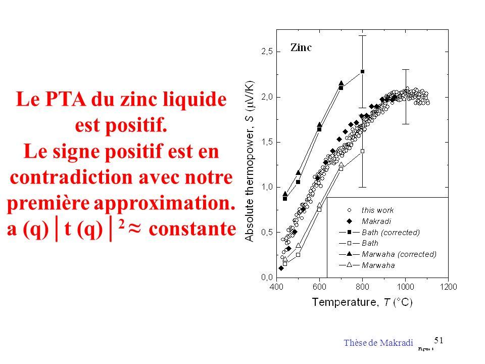 51 Le PTA du zinc liquide est positif. Le signe positif est en contradiction avec notre première approximation. a (q)t (q) 2 constante Thèse de Makrad