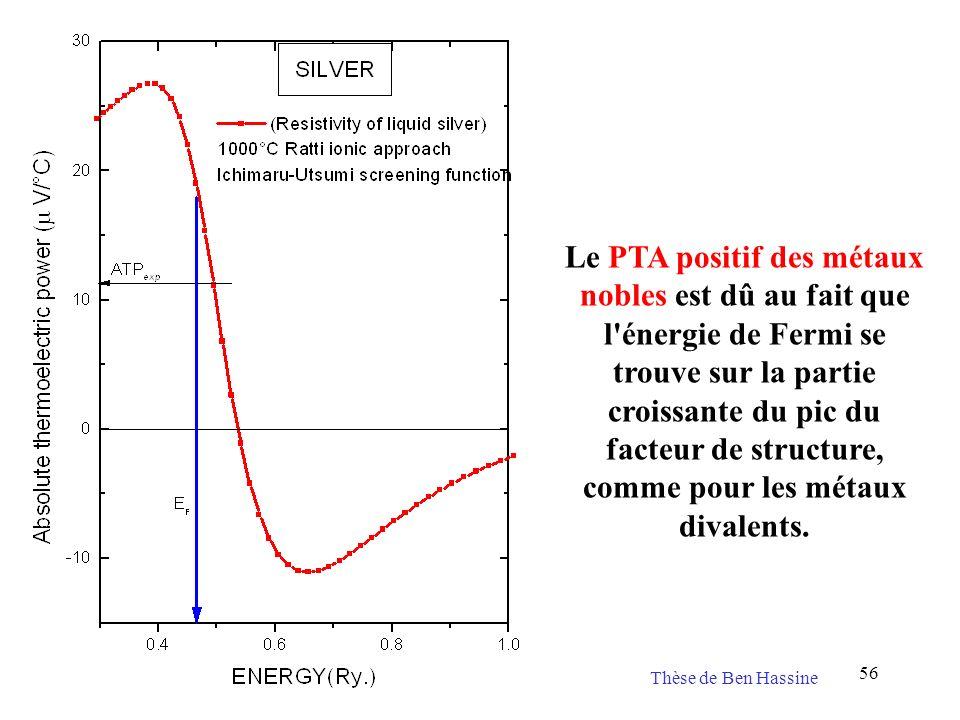 56 Le PTA positif des métaux nobles est dû au fait que l'énergie de Fermi se trouve sur la partie croissante du pic du facteur de structure, comme pou