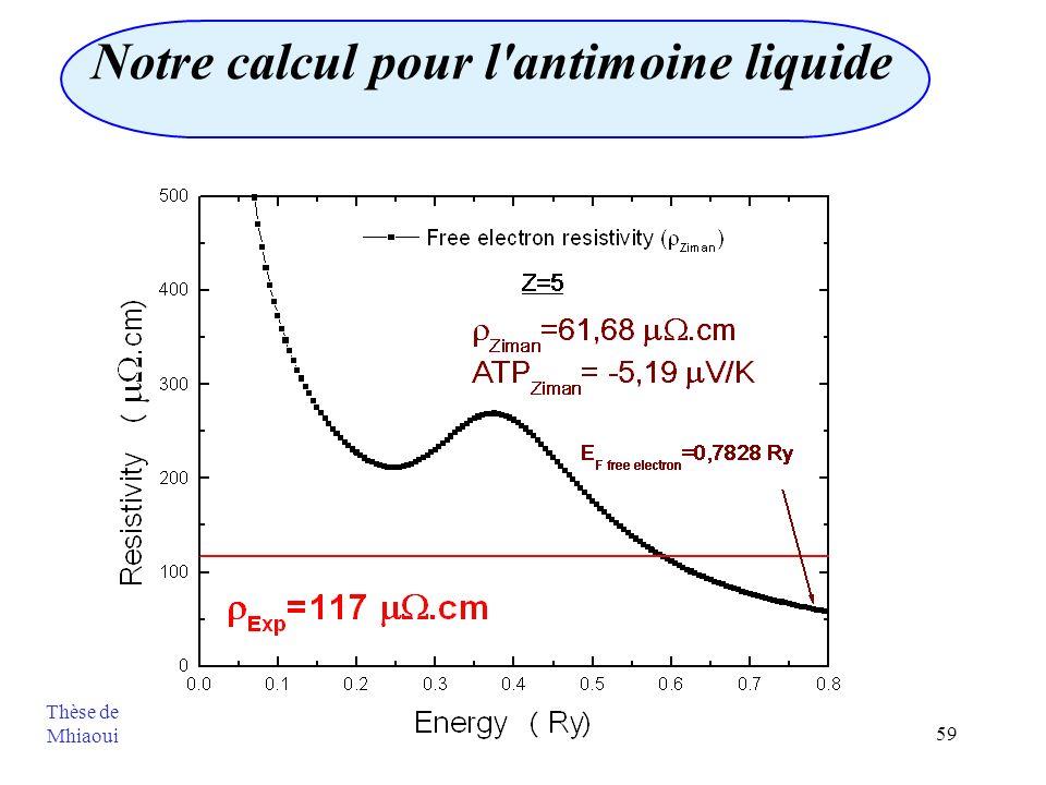 59 Notre calcul pour l'antimoine liquide Thèse de Mhiaoui
