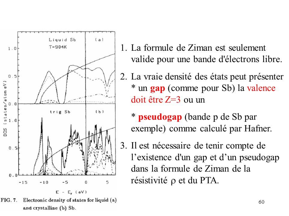 60 1.La formule de Ziman est seulement valide pour une bande d'électrons libre. 2.La vraie densité des états peut présenter * un gap (comme pour Sb) l